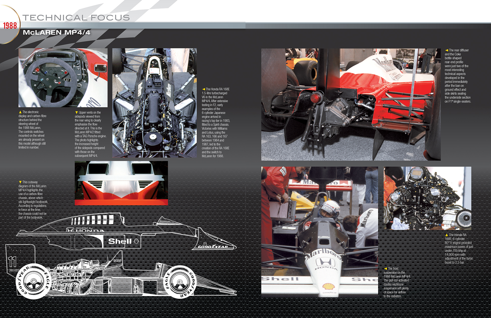 Formula One - The Car Collection